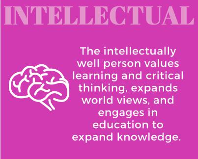 Final_Intellectual