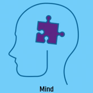 Mind_icon